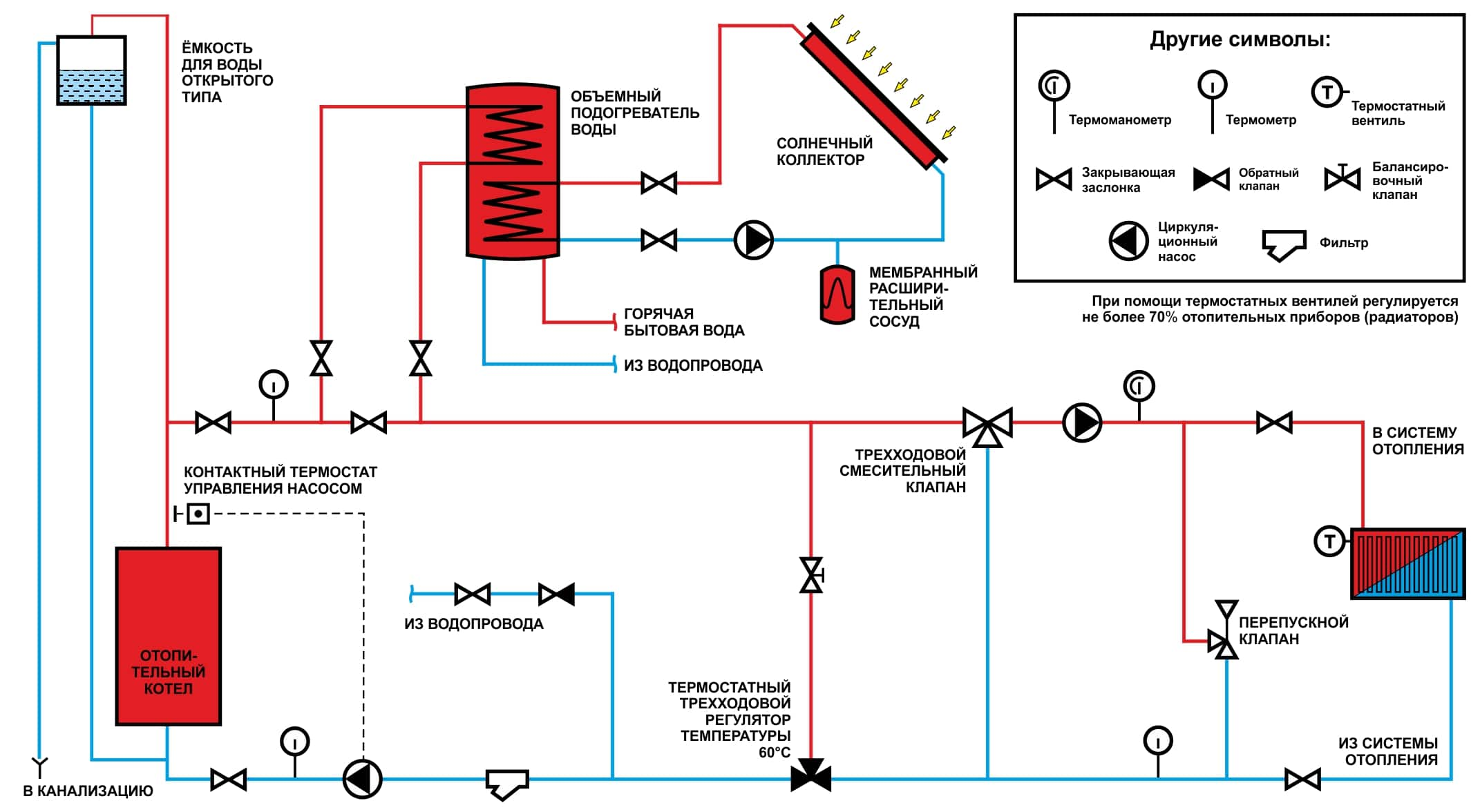 Схема трехходовой газовый клапан
