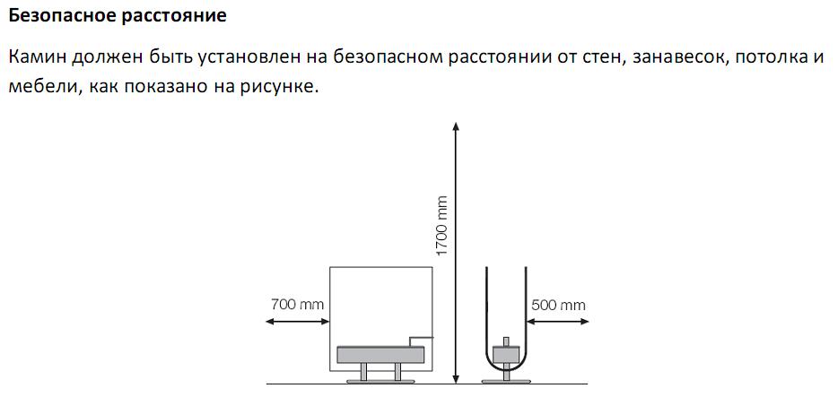 минимальное расстояние до легкосгораемых предметов для открытого биокамина