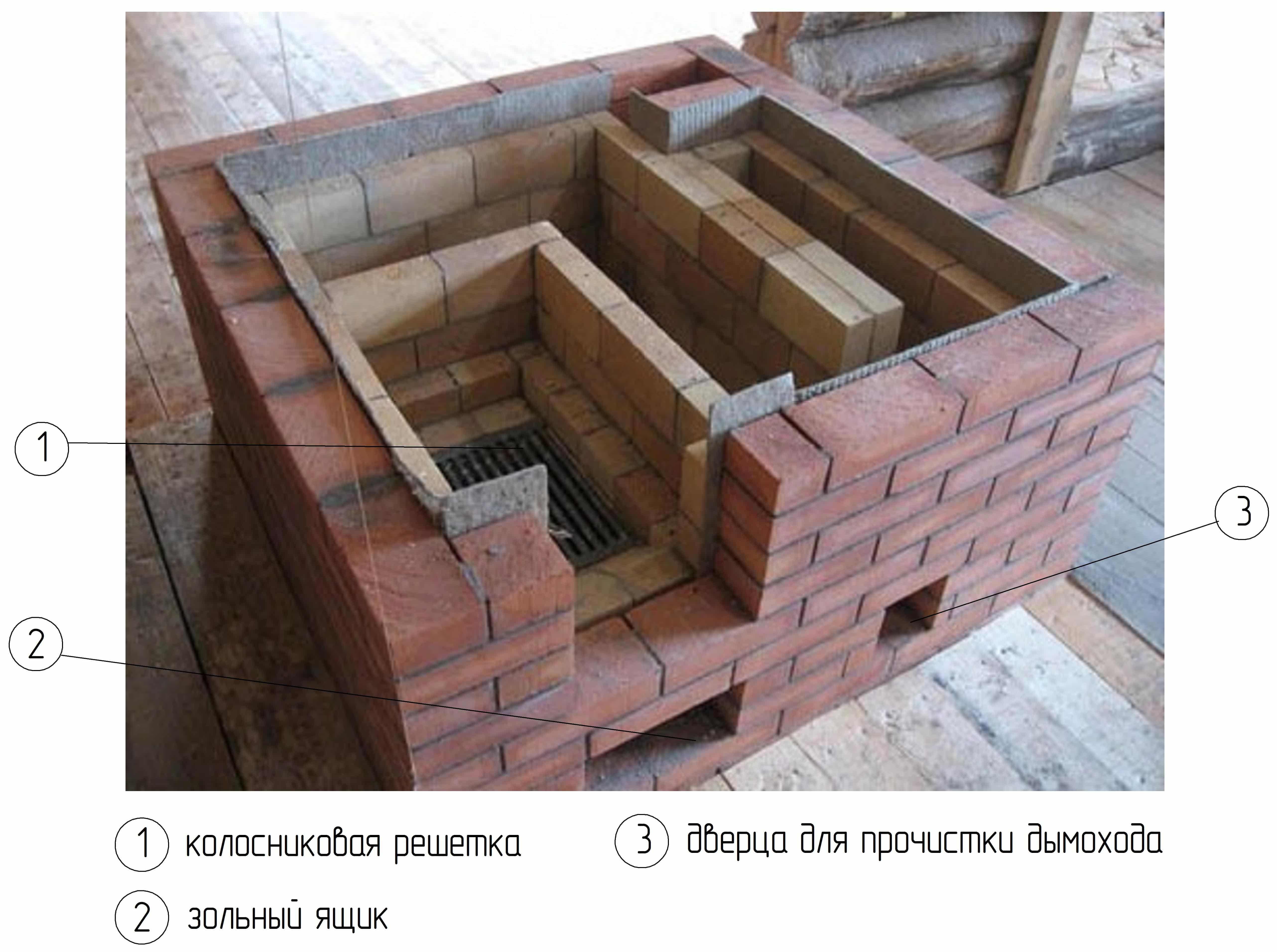колосниковая решетка и выдвижной зольный ящик