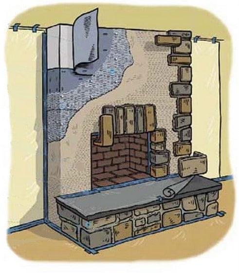 декорирование камина