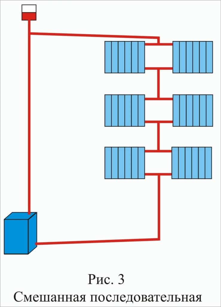 смешанная схема отопления с естественной циркуляцией