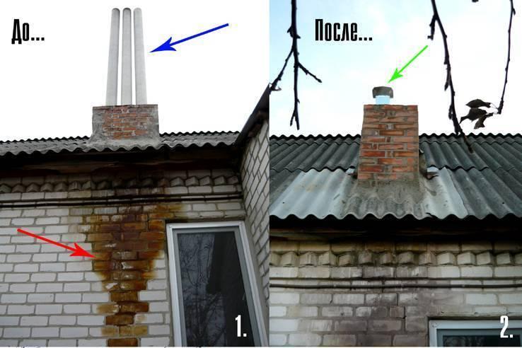 Чем обмотать асбестовую трубу дымохода рынок покров дымоходы