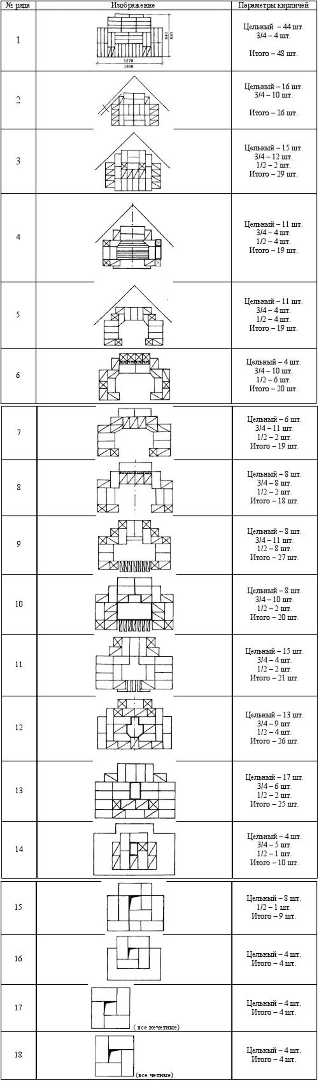 чертеж углового камина