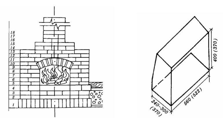 чертежи каминов угловых