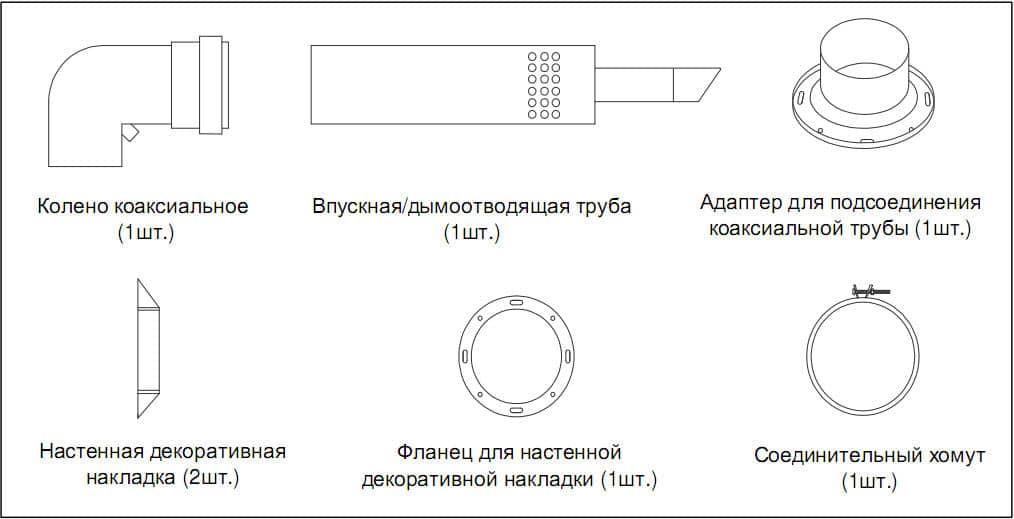 коаксиальная газовыходная система