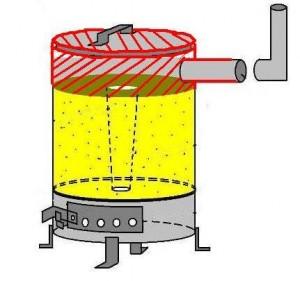 печь длительного горения на опилках