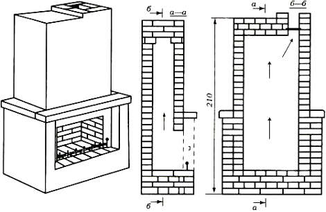как на даче построить камин