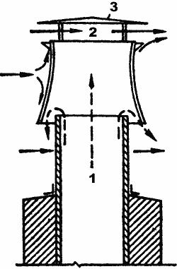 как сделать дефлектор для дымохода