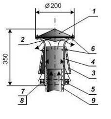 Пример изготовления зонта на трубу своими руками 99