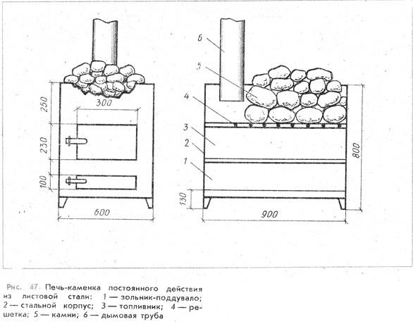 металлические печи для бани своими руками