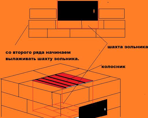 печь для бани своими руками металлическая