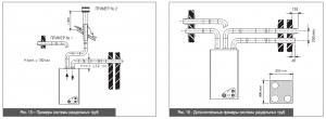 схемы расположения труб