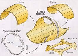 Схема изготовления дровницы из бочонка