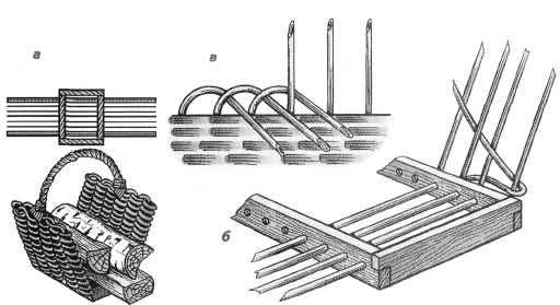 Схема изготовления плетеной дровницы