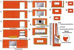 схема камина углового