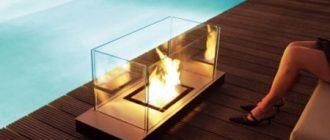 стекло для камина