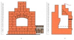 угловой камин схема