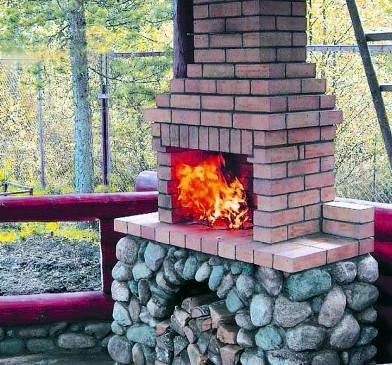 устройство дымоходов для газовых котлов