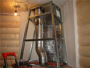 Устройство теплоизоляции вокруг дымохода